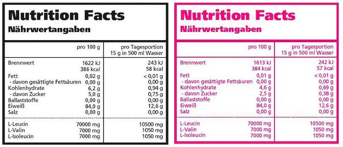 rocka-nutrition-bcaa-naehrwerte