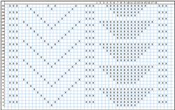 wick-chart