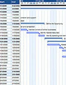 Gantt chart template business plan also sample rh ganttchartsample