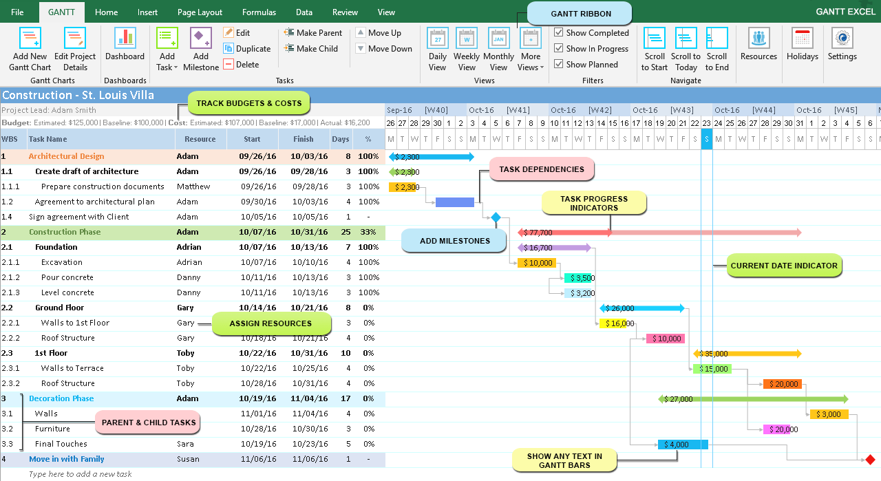 However, if you're part of an organization that regularly uses them, you're also probably aware that they can be confusing if you're not familiar with how they. How To Create A Gantt Chart In Excel 2016 On Mac Os Gantt Chart Excel