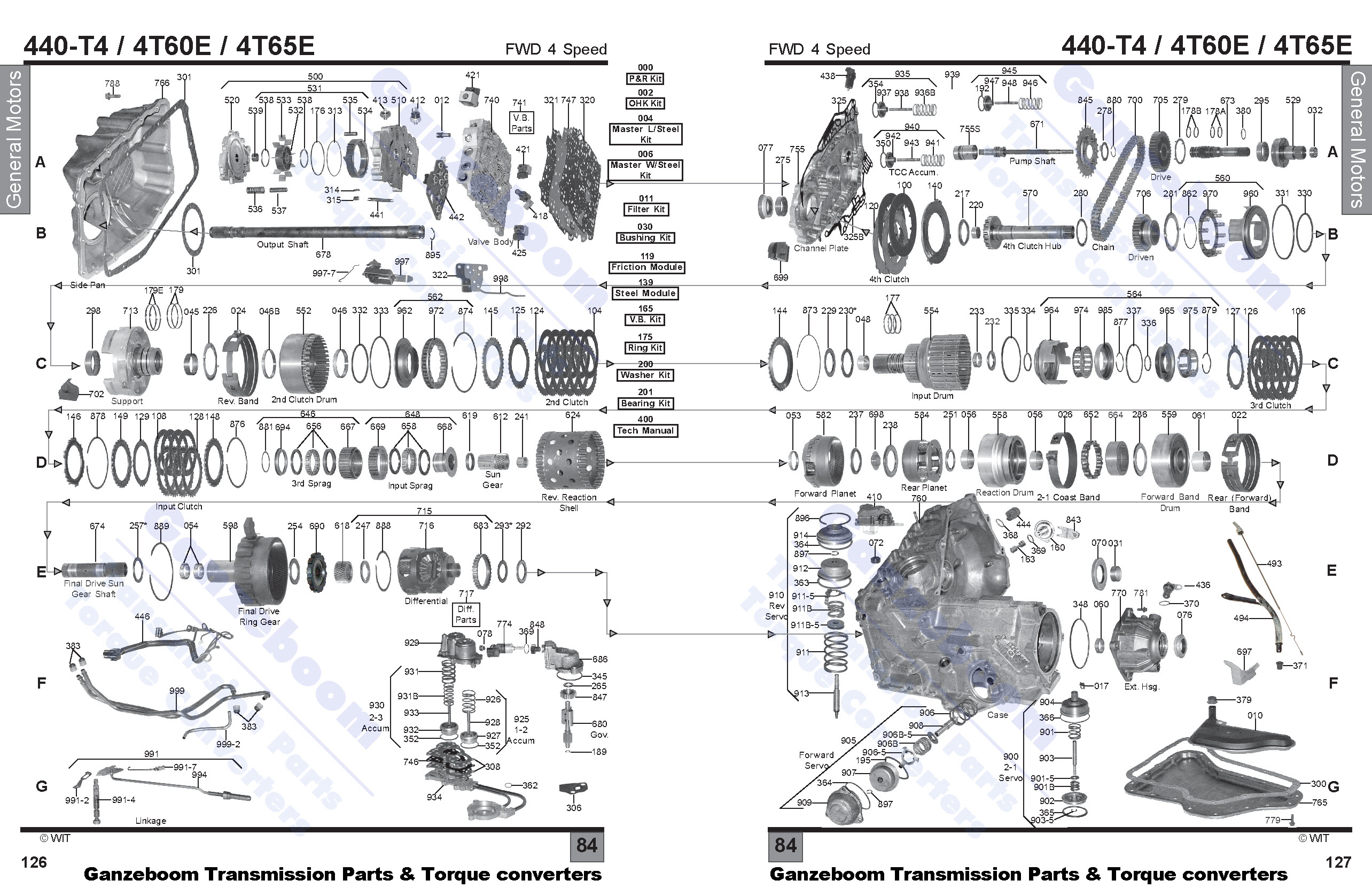 4t65e Transmission Diagram. Diagram. Wiring Diagram Images