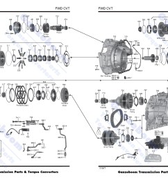 46re linkage diagram 46re free engine image for user 47re transmission wiring diagram 47rh overdrive wiring [ 2568 x 1661 Pixel ]