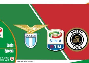 Prediksi Liga Italia: Lazio vs Spezia - 3 April 2021
