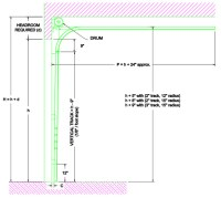 How much headroom is required above a residential garage ...