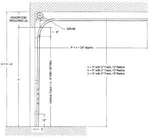 Headroom, door frame, and calculation | Architects | Garaga
