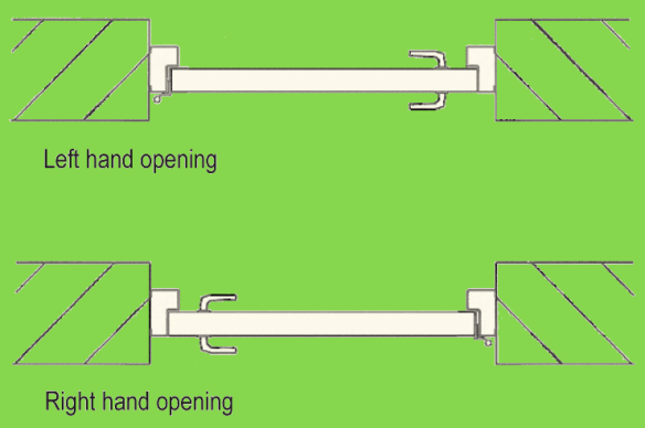 handle opening options