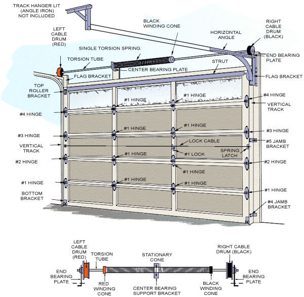 Door Diagram  Garage Door Specialist