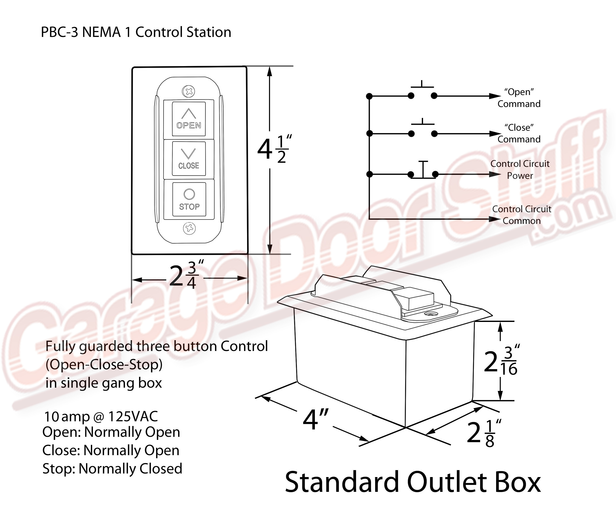 roll up door motor wiring diagram audio 1997 ford explorer neco mk1 23 images