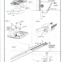 Roll Up Door Motor Wiring Diagram 0 10v Dimming Wayne Dalton Garage Database Genie Carriage 36773r Stuff Insulation Doors Opener