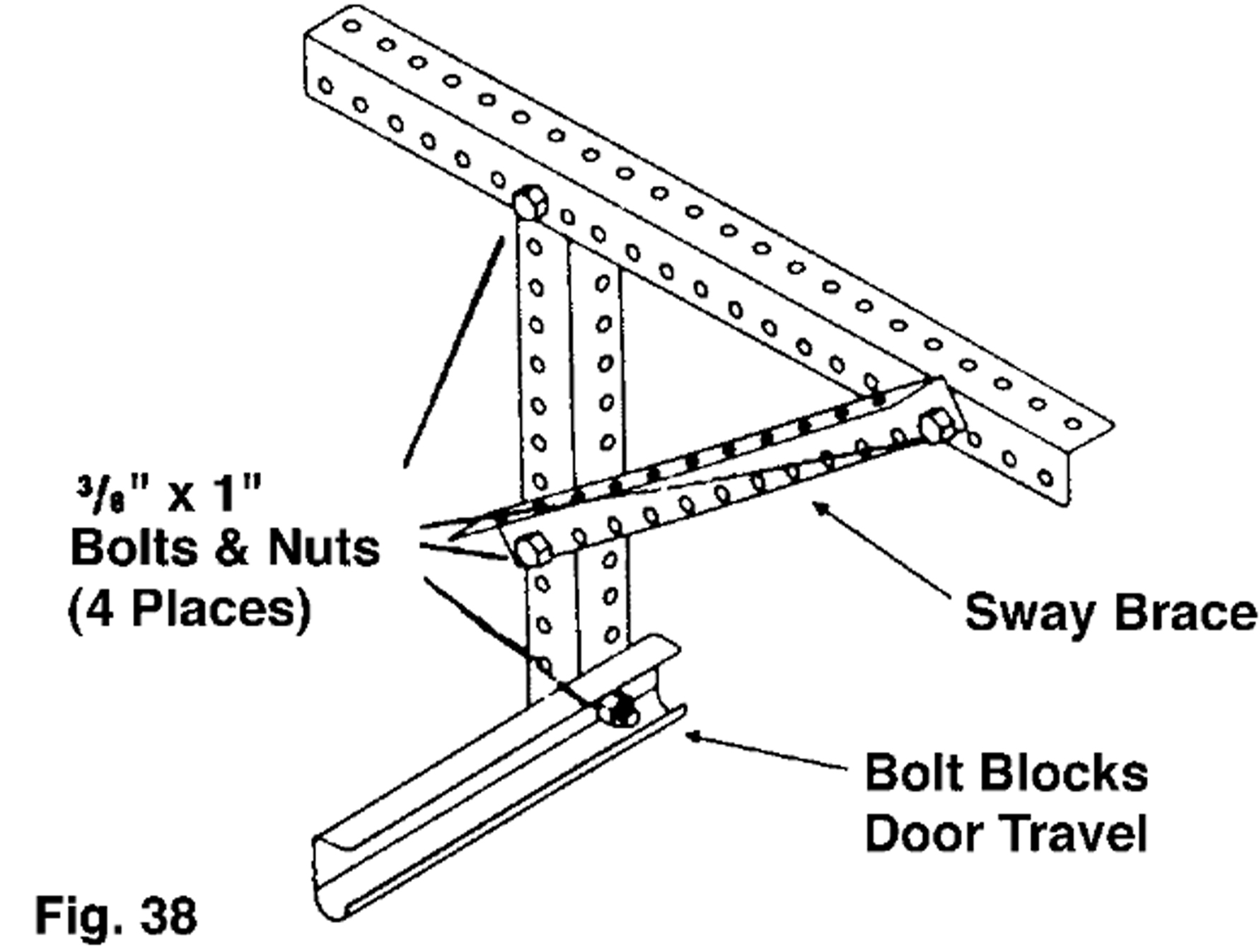 Garage Door Opener Hanger Brackets
