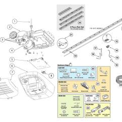 Genie Blue Max Garage Door Opener Wiring Diagram Emg 5 Way Switch 3062 3064 4062 4064 Parts