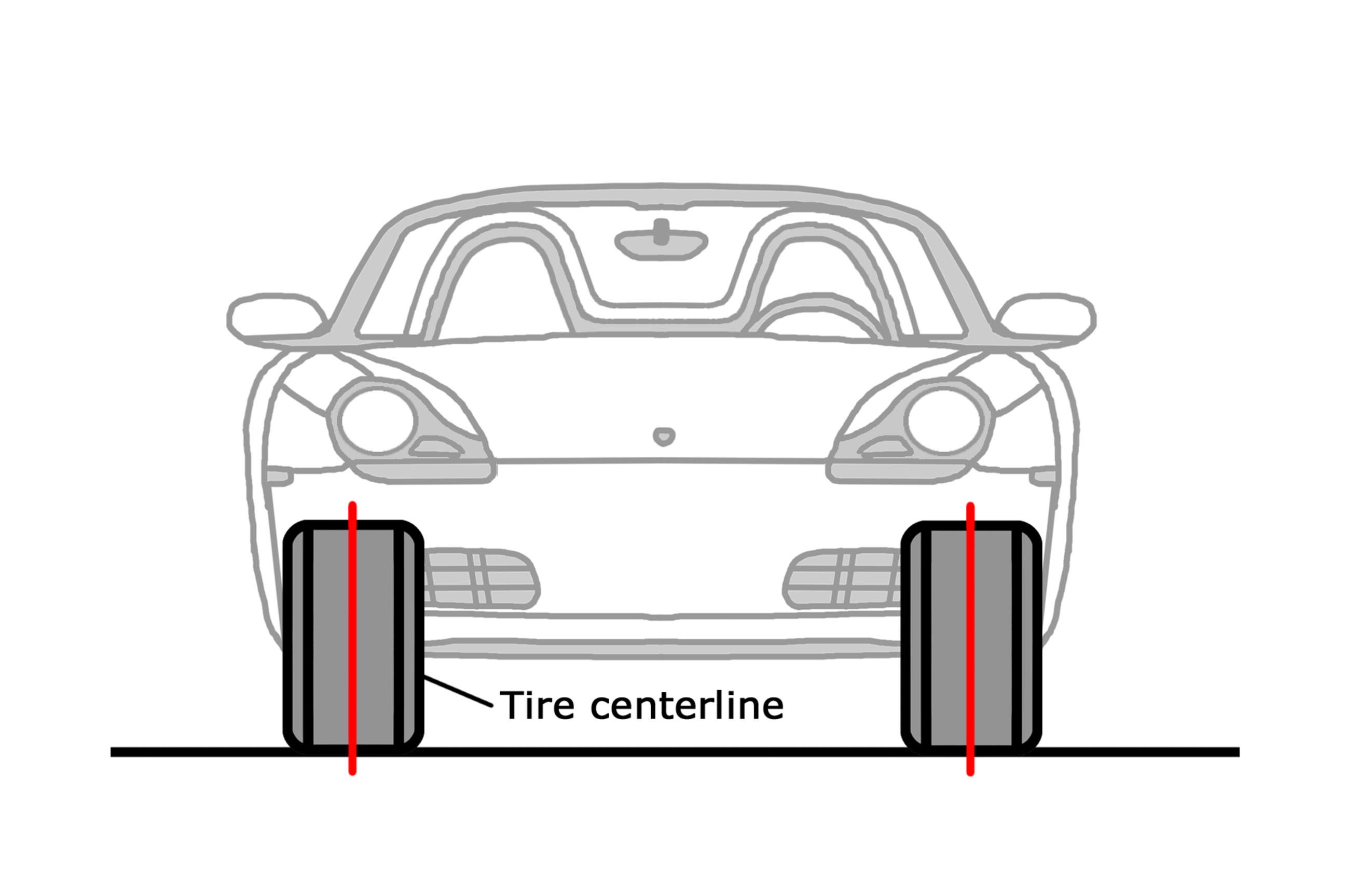 Porsche Cayman Alignment Principles