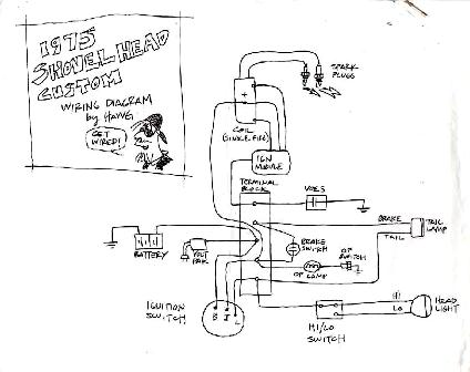 Shovelhead Wiring Diagram, Shovelhead, Free Engine Image
