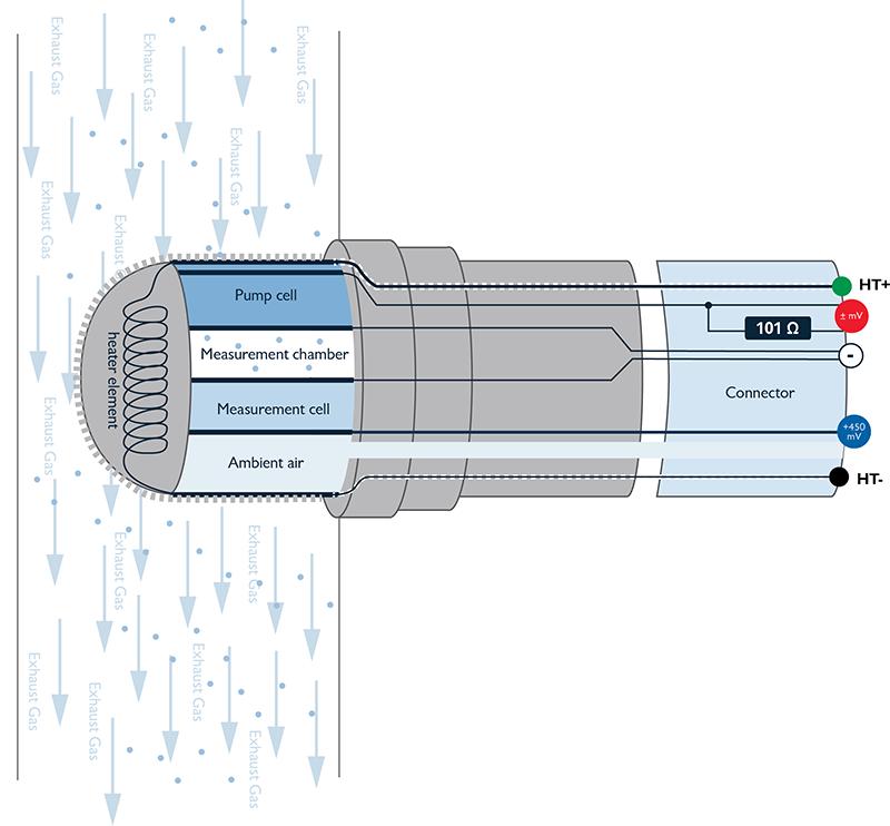 bosch o2 sensor wiring diagram culligan water softener parts lsu 4.2 broadband oxygen (lambda sensor) - garage lube