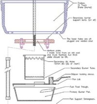 Waste Oil Heater Plans | Resource Guide For Building a ...