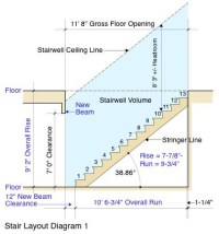 Ubc Stair Diagram - Wiring Circuit