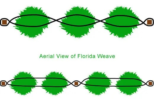 Aerial view of the Florida Weave