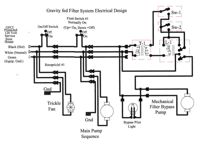 Wiring A Pond Pump Diagram : 26 Wiring Diagram Images