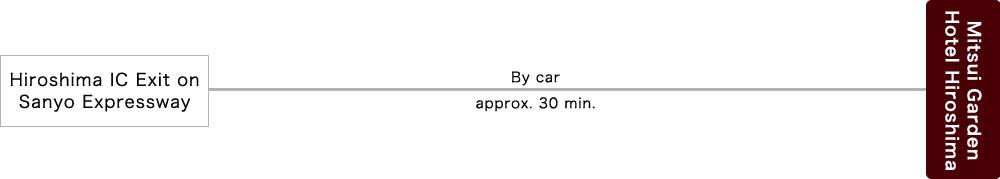 Access by car