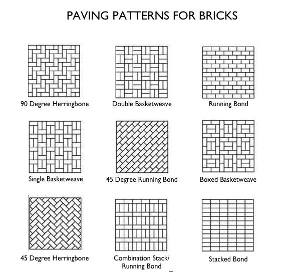 hardscaping 101 brick patios laptrinhx news