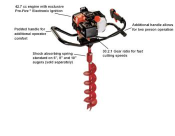 Gardenland Power Equipment: Augers & Trenchers