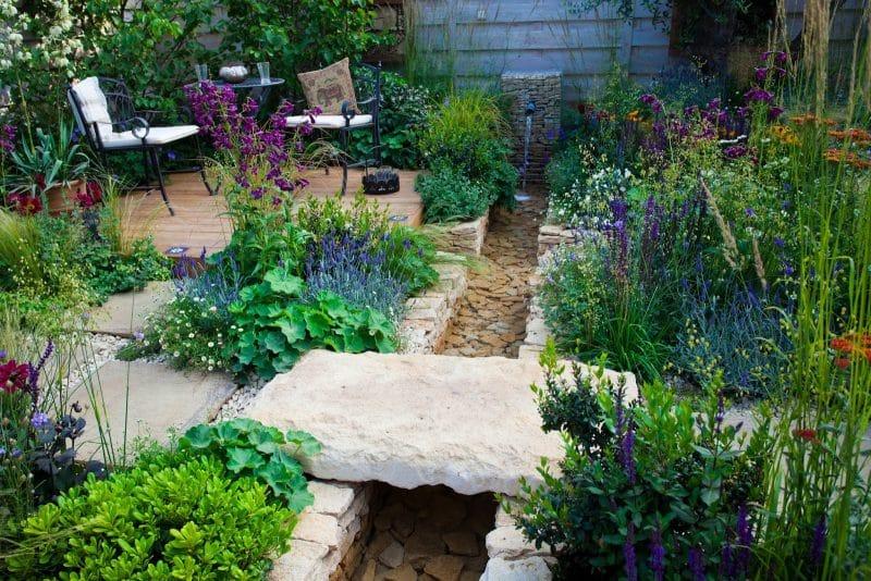Beautiful Backyard Landscape Design Ideas Garden Outline