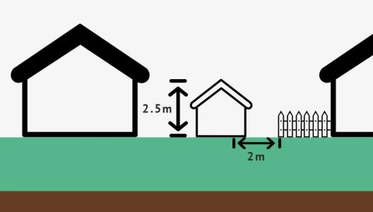 When close to a boundary, a log cabin should have a maximum height of 2.5m.