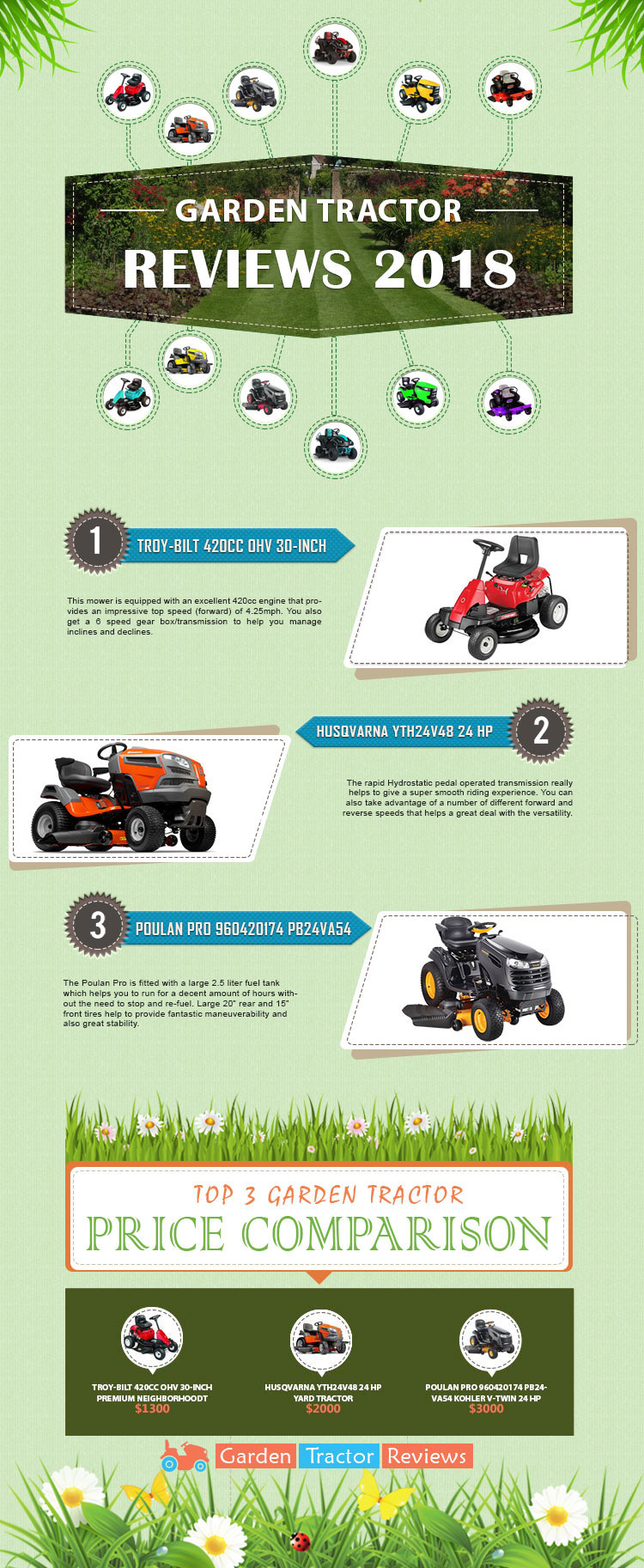 infographics of Best Garden Tractor