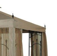 Home Depot Arrow Gazebo Replacement Canopy Garden Winds CANADA