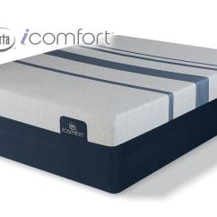 Card Tables And Chairs At Target Modern Black Chair Serta® Icomfort® Blue 100 Xt Luxury Firm Queen Mattress