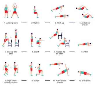 workout in 7 minutes