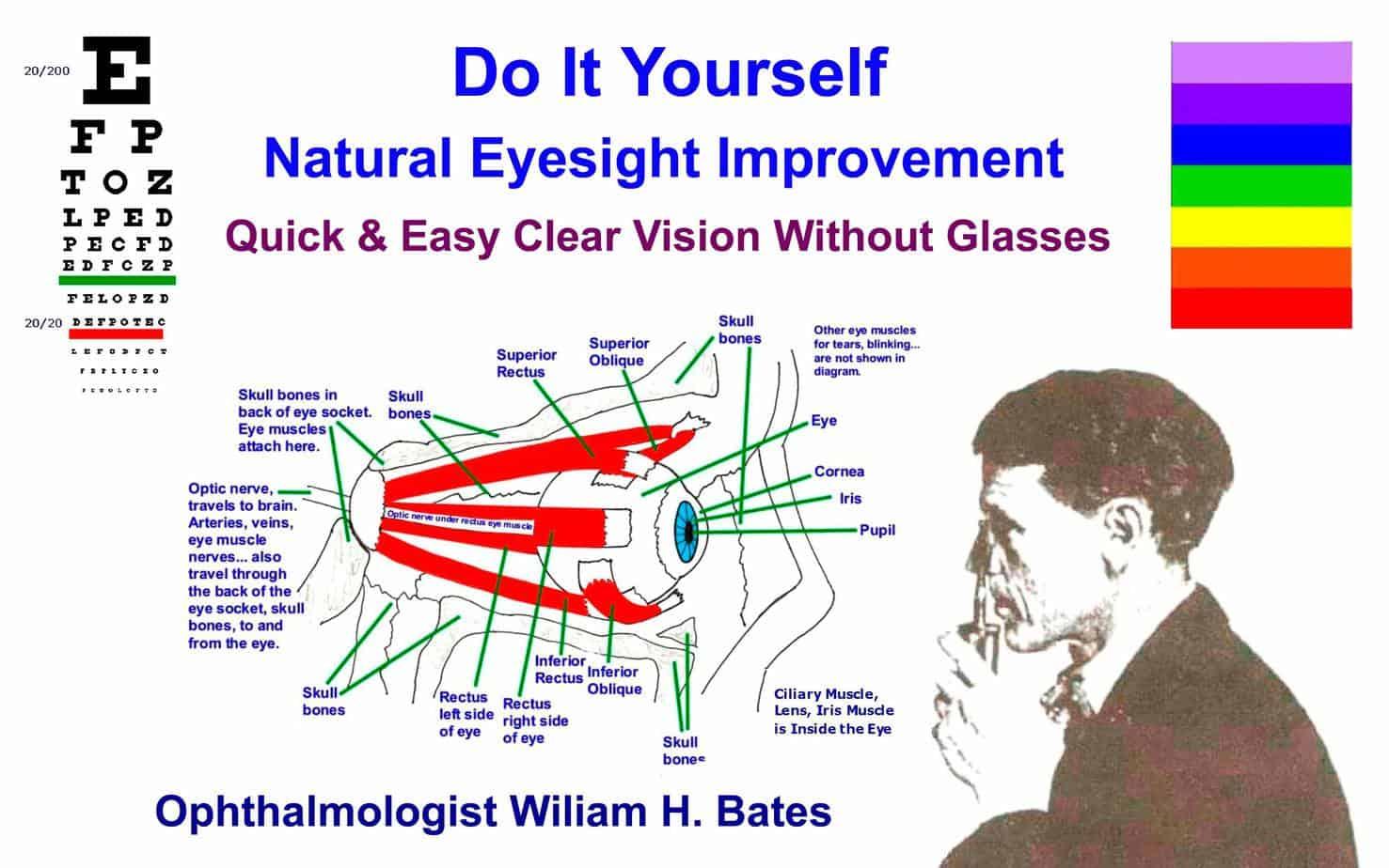 How To Improve Your Eyesight Naturally At Any Age - Garma ...