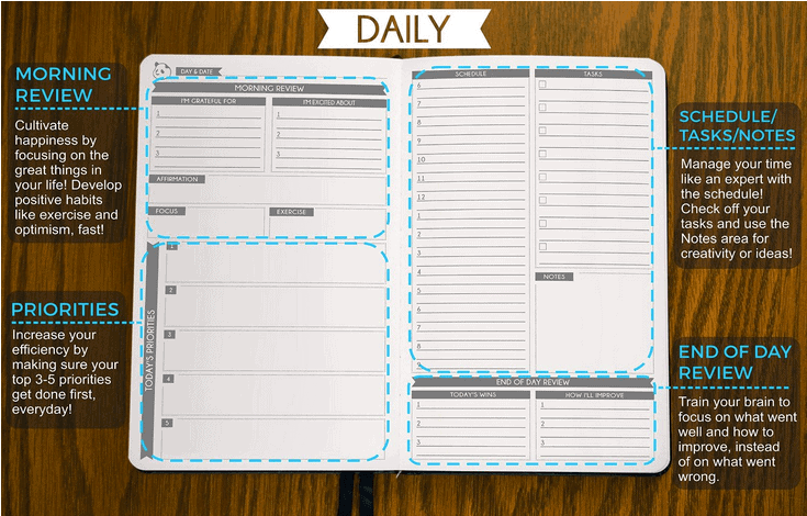 Panda Planner Daily view
