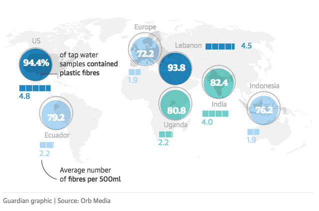 microplastics in salt