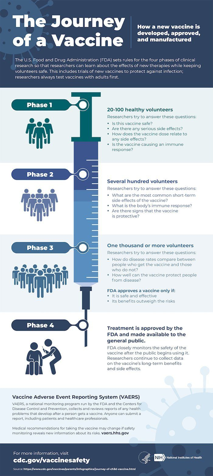 Covid vaccine awareness campaign