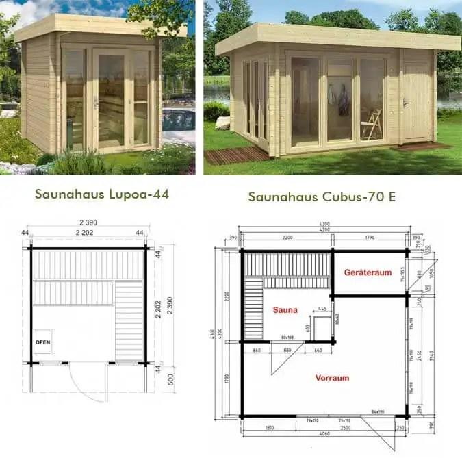 Die Sauna im Garten Tipps rund ums Saunahaus  Gartenhaus Magazin