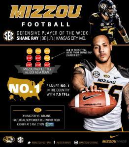 Shane Ray Mizzou Football SEC Defensive Player of the Week