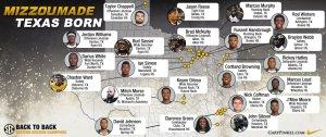 Recruiting Map of Texas - Mizzou Football