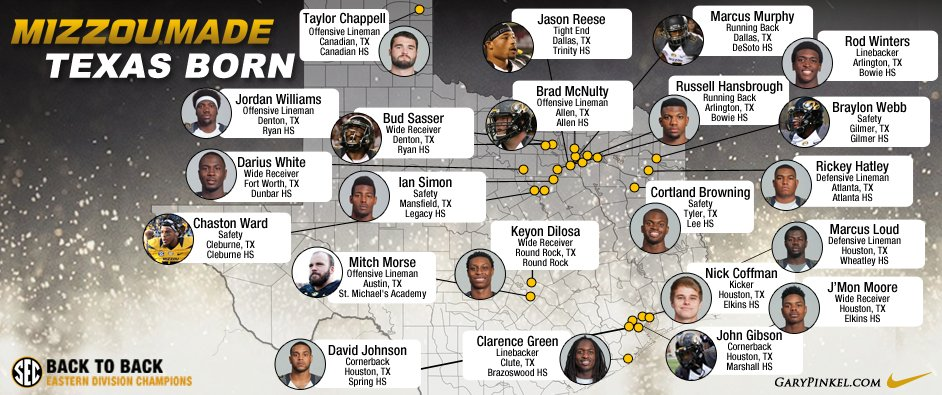 Recruiting Map of Texas - Mizzou Football