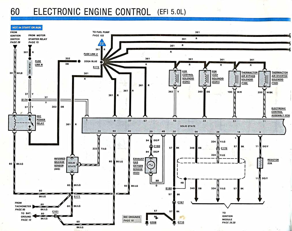 Signal Light Wiring Diagram Camingaro. . Wiring Diagram Sketch on