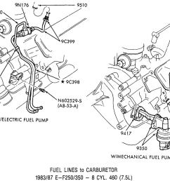 1986 ford f350 fuel system diagram 460 fuel systems gary u0027s garagemahal the bullnose bible 1987 had provision for [ 1100 x 774 Pixel ]