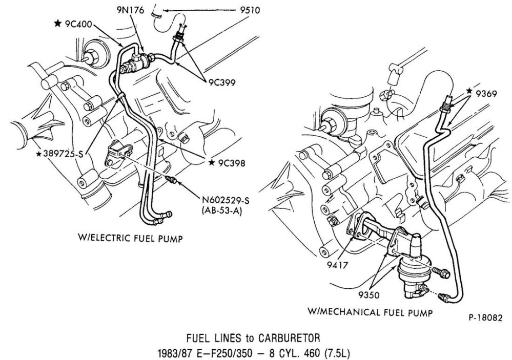 medium resolution of 1986 ford f350 fuel system diagram 460 fuel systems gary u0027s garagemahal the bullnose bible 1987 had provision for