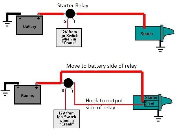 1983 f150 starter wiring diagram  filter wiring diagrams