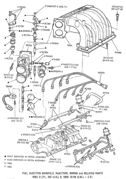 small resolution of ford 302 efi engine diagram wiring diagram log ford 302 efi engine parts diagram ford 302 efi engine diagram