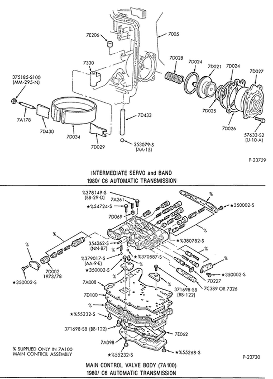 the c6 s in 4x4 trucks had a deeper pan and therefore a need to pull the fluid from the bottom of that pan to do that so there was a suction tube  [ 930 x 1289 Pixel ]