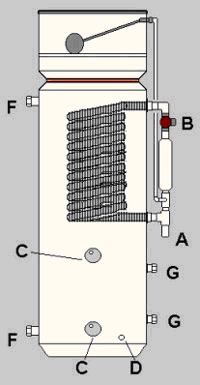 combination drain and vent diagram rv wiring diagrams 7 way thermal store