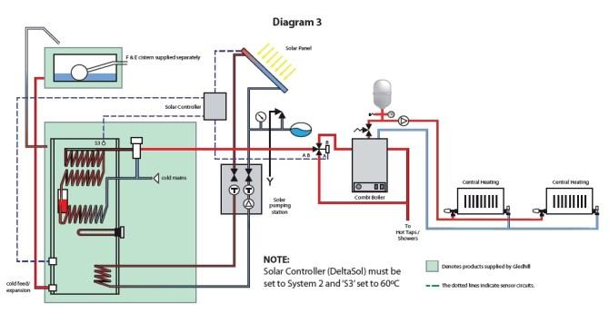rv gas hot water heater switch wiring diagram  bgmt data •