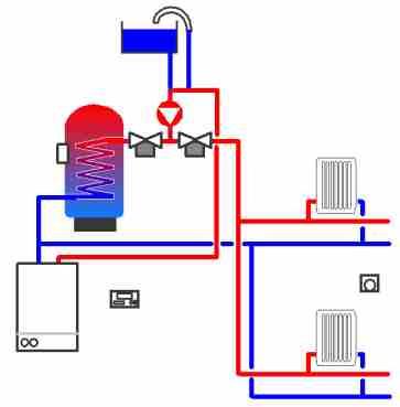 motorised valve wiring diagram 4 wire trailer grundfos pumpplan applications