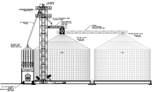 Storage Facility: Storage Facility Layout