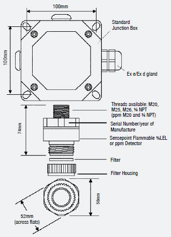 Honeywell 2106b2310 Lel Catalytic Bead Gas Detectors Buy